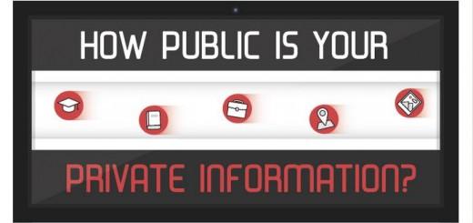 Zaštita privatnih informacija na internetu